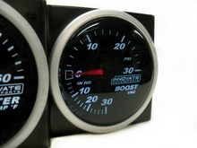 Gauge close-up